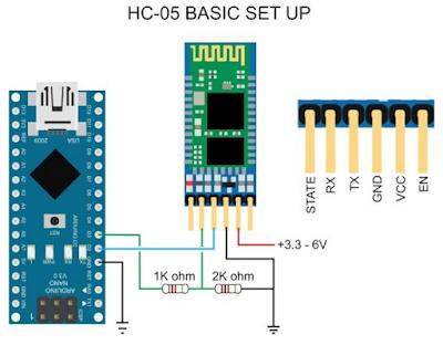 "<img src=""arduino_hc05_basic_setup.png"" alt=""arduino_hc05_basic_setup.png"">"