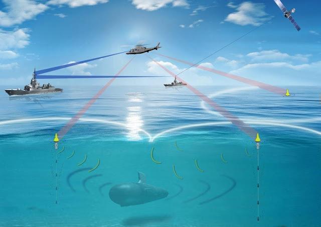 Los nuevos retos y soluciones en la lucha anti-submarina en Latinoamerica. ASW%2BSAES