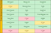 List Heat Map Template