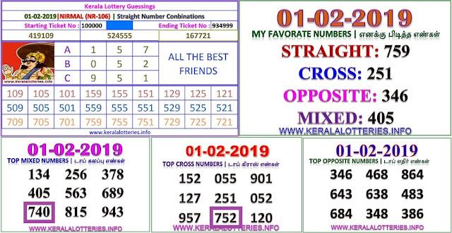 Nirmal NR-106 Kerala lottery abc guessing by keralalotteries.info