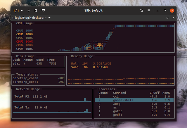 gotop terminal activity monitor