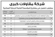 اعلان توظيف للعمل في الموسسة العامة للرعاية السكنية لكافة الكويتيين والمقيمين والجنسيات المختلفة