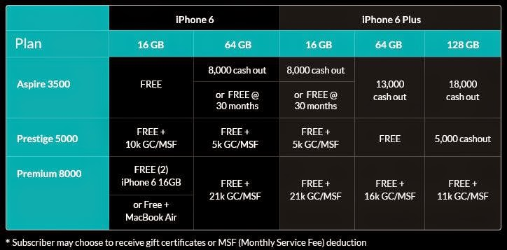 iPhone 6 and iPhone 6 Plus Now Available at Smart Postpaid and Smart Infinity