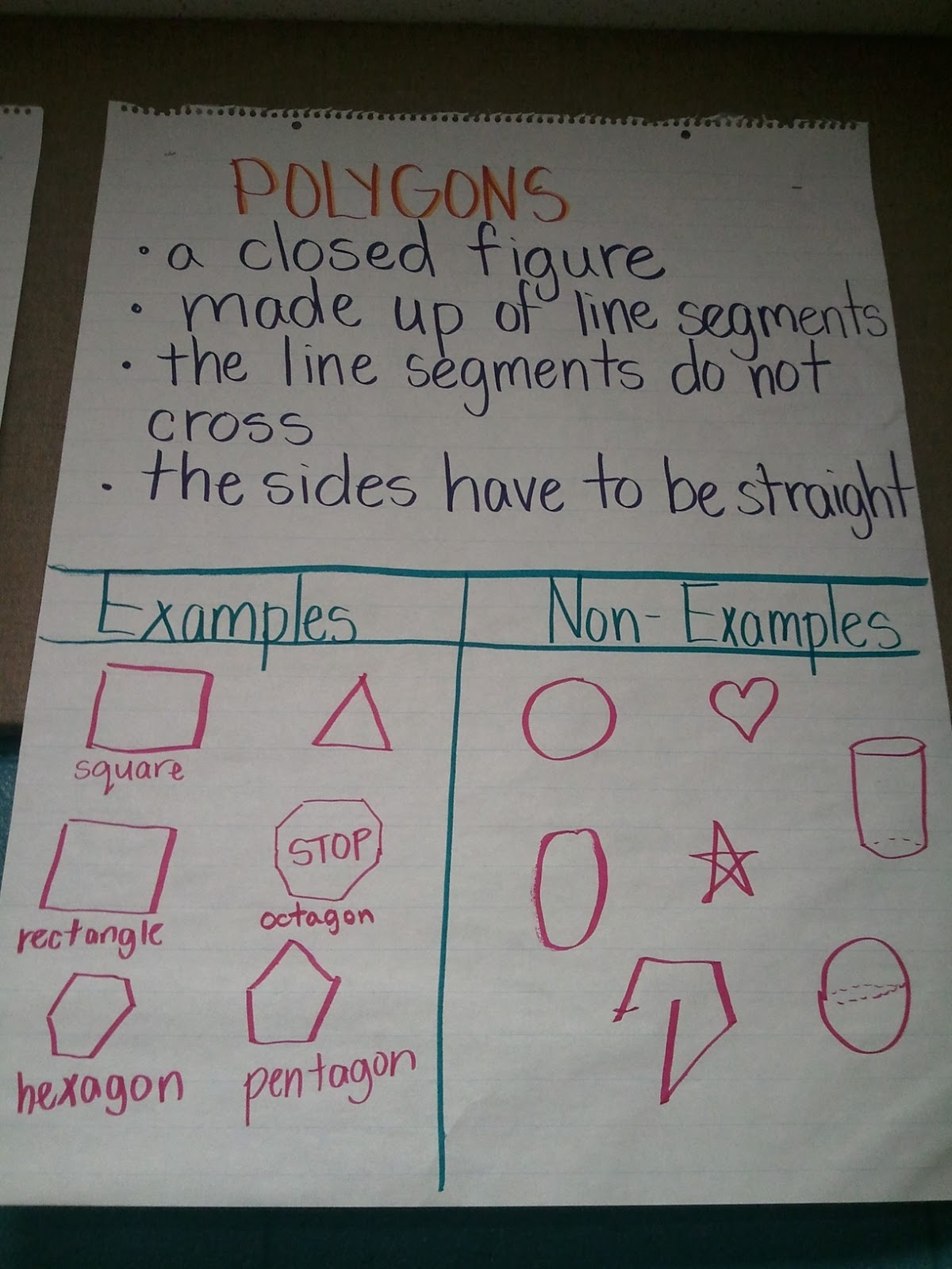Loose Shoelaces Geometry Anchor Charts