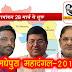मधेपुरा लोकसभा चुनाव 2019 के लिए कल से नामांकन की प्रक्रिया प्रारंभ