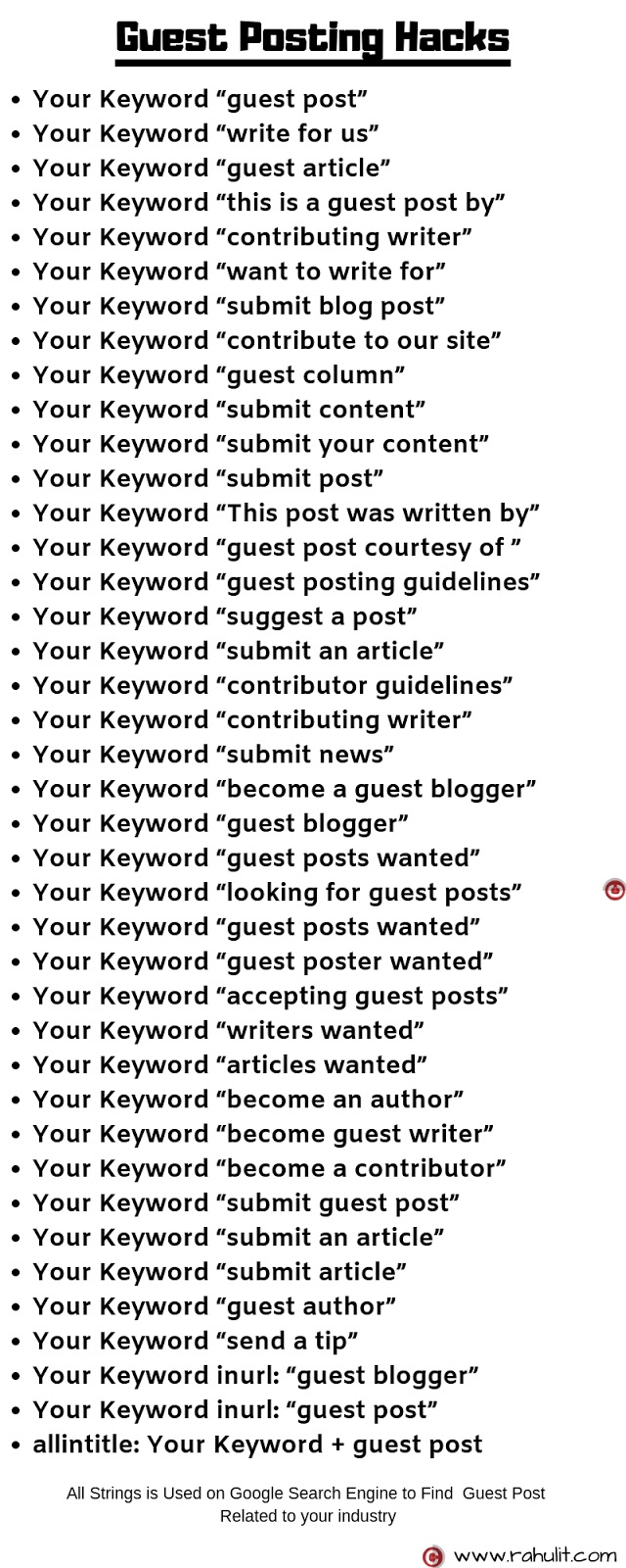 Guest Post Sites