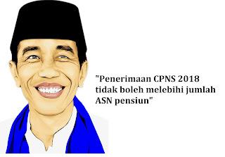 Rekrutmen CPNS 2018 Jokowi