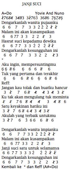 Not Angka Korban Janji : angka, korban, janji, Angka, Pianika, Yovie, Janji, Recorder, Keyboard, Suling, Chord, Piano