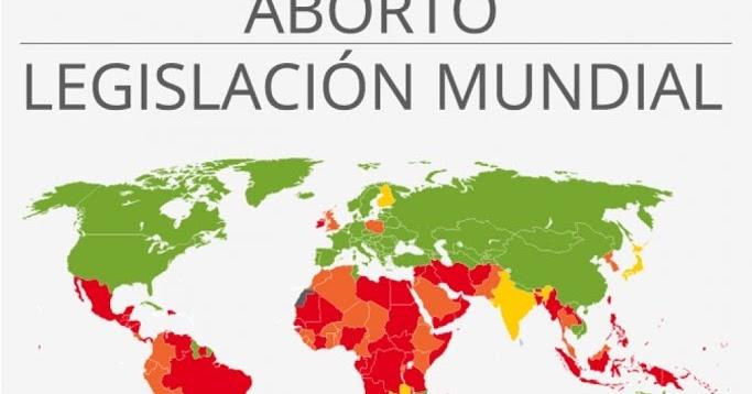 Dia De La Mujer La Legislacion Sobre El Aborto En El Mundo