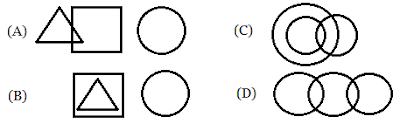 Venn diagram practice question 02