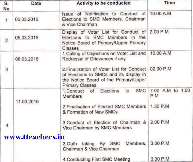 AP SMC Elections Guidelines 2016 AP SMC Election Schedule