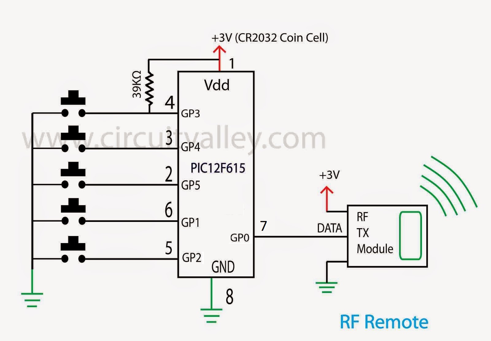 embedded engineering   low cost rf control 4 channel relay