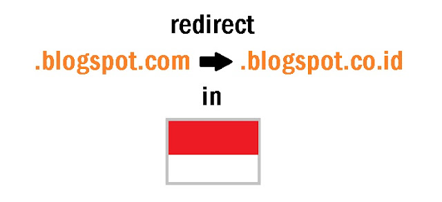 Blogspot.com Otomatis Redirect ke Blogspot.co.id.