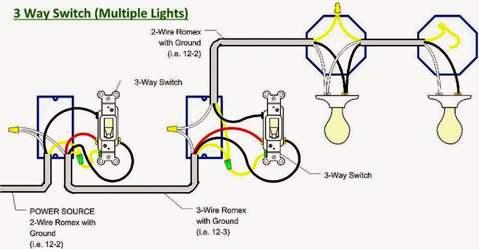 Wiring multiple lights and 2 ea 3way switches is this diagram multiple light switch wiring diagrams rh kopet livedns link asfbconference2016 Choice Image