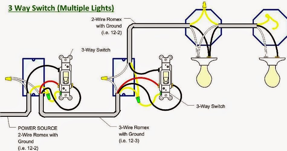electrical engineering world: 3 way switch (multiple lights) power at light 2way switch wiring diagram rafmagn pinterest #10