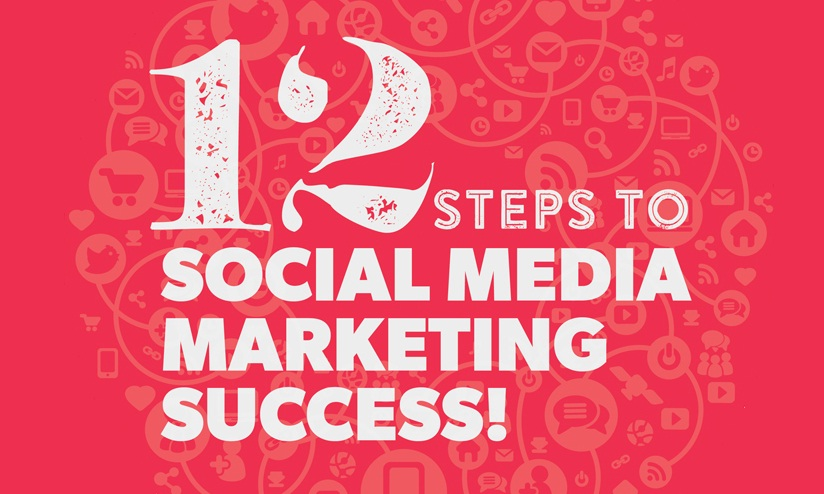 12 Steps To Social Media Marketing Success for your small business - #Infographic