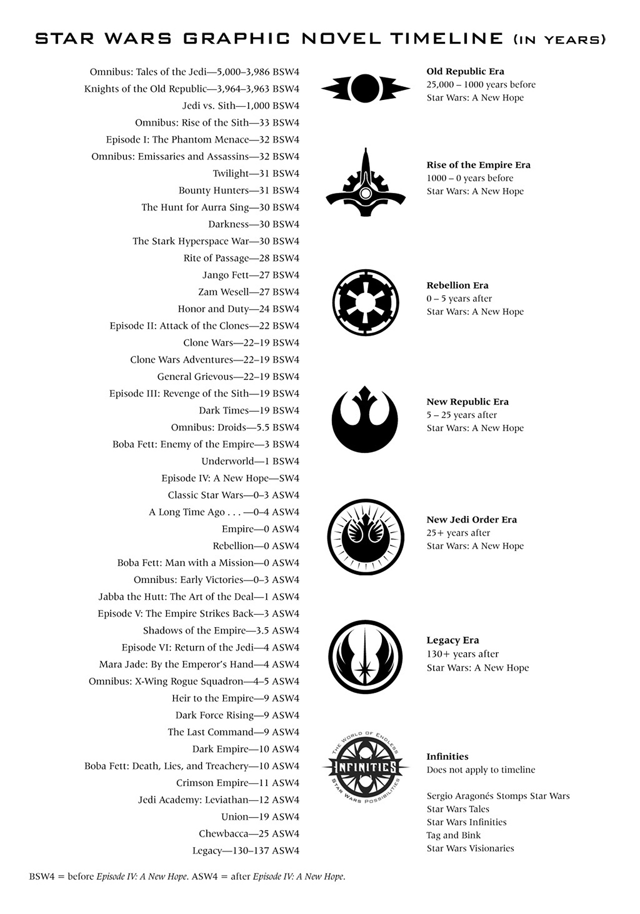 Read online Star Wars Omnibus comic -  Issue # Vol. 33 - 316