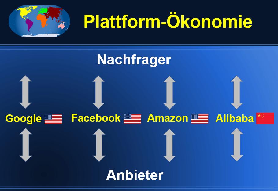 Plattform ökonomie Teil 1 So Erobern Digitale Weltmächte Die Märkte