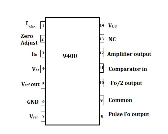 voltage and current converter using op amp my circuits 9