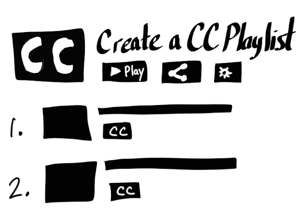 Day 2: Create a CC YouTube Playlist