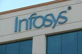 Bank Nifty Futures, Equity Tips, Nifty Futures, Nifty Futures Tips, Nse Bank Nifty, infosys
