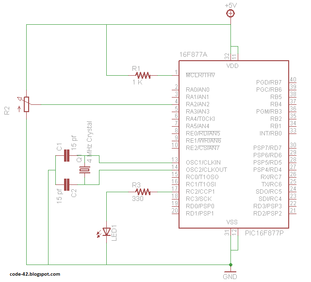 Generating a PWM Signal Based on an Analog Input - mikroC