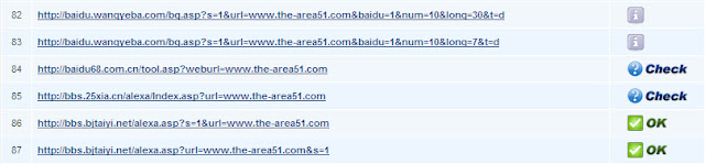Get 1000+ Backlinks for Website or Blog Free of Cost | The-Area51