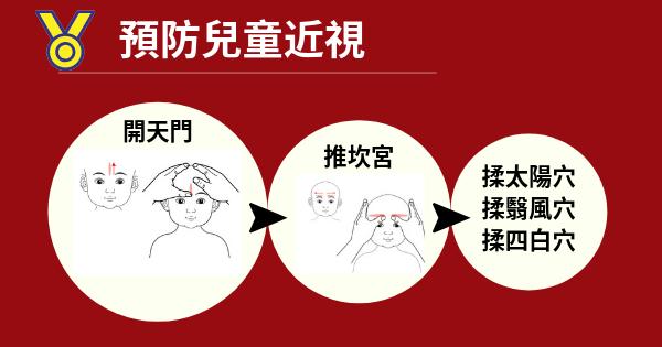 幾個穴位,預防兒童近視,別說沒告訴你哦(5步驟)