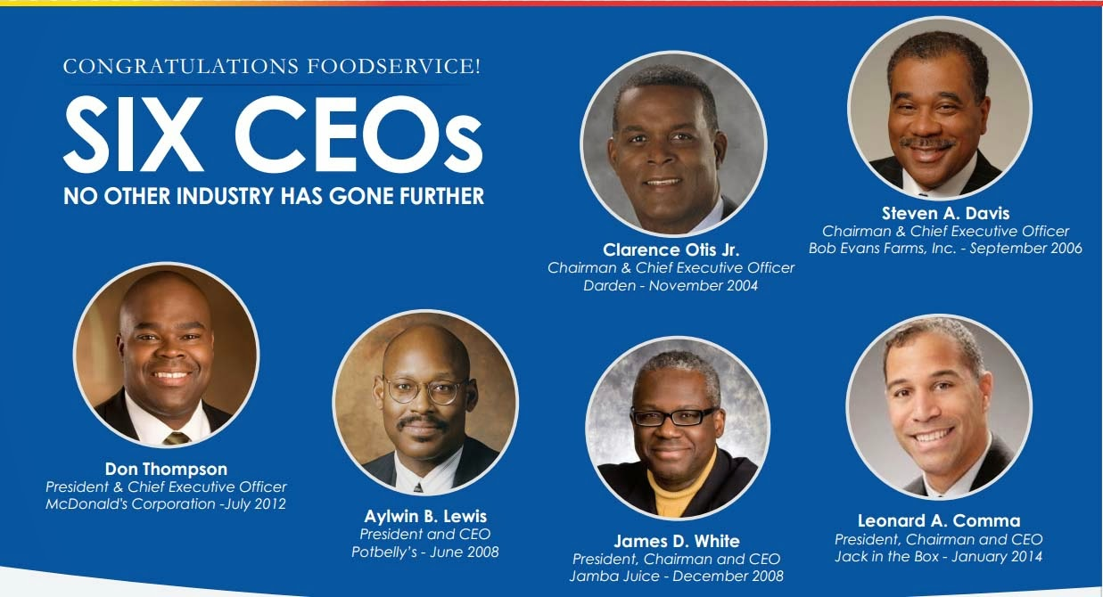 6 Black CEOs of Restaurants