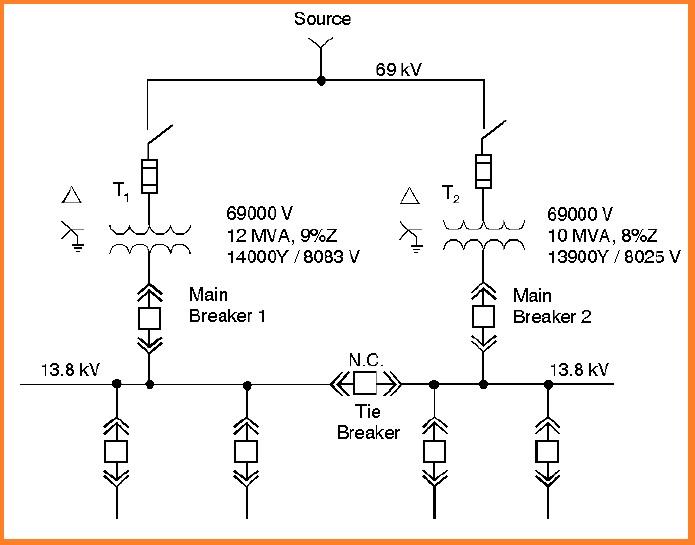 power transformer design calculations pdf