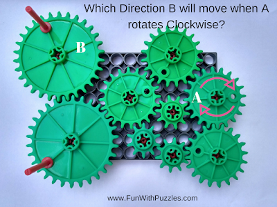 Rotating Wheels Observational Riddle Puzzle