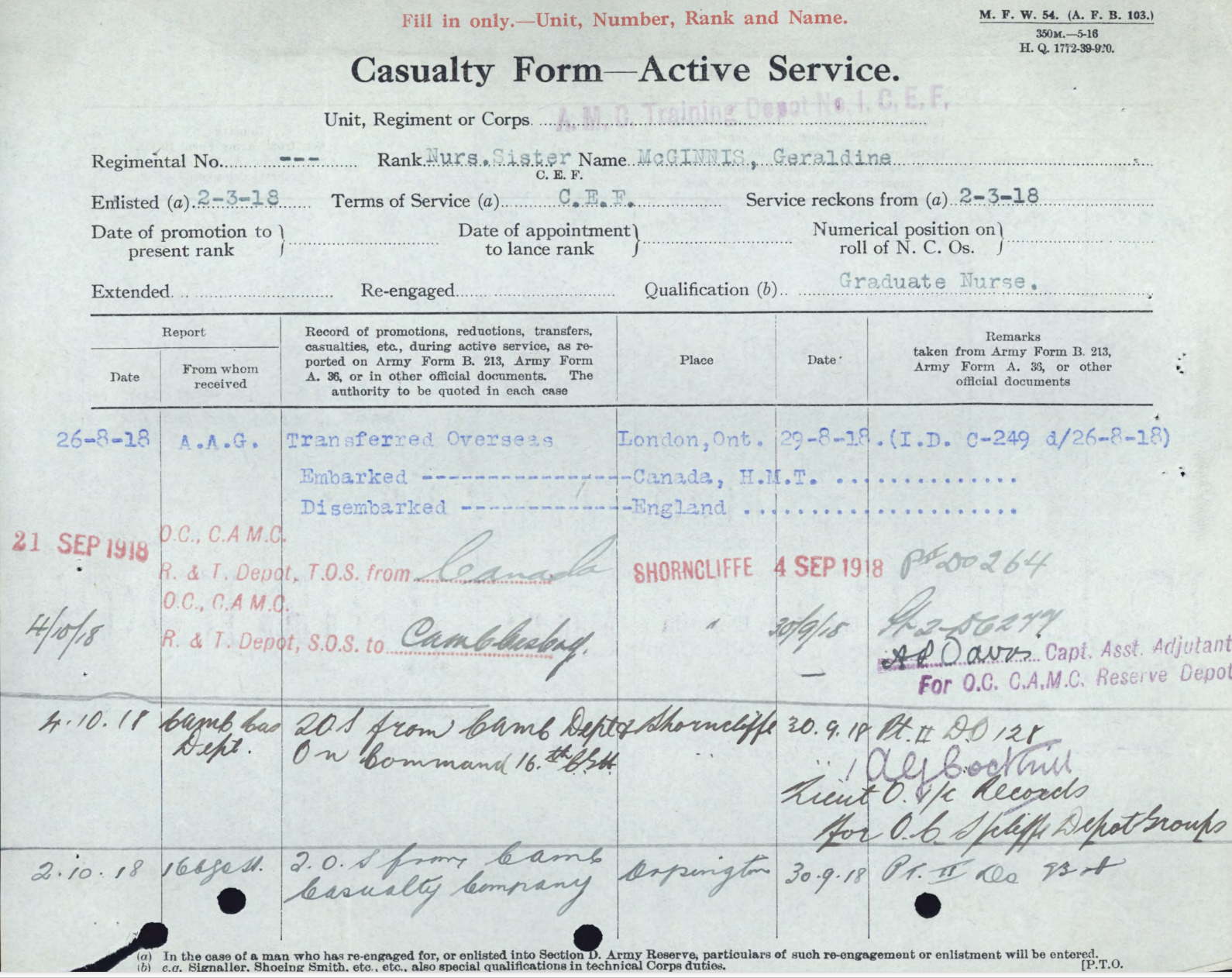 Great News! 76,330 Digitized WW1 Files Available Online