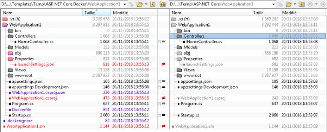 ASP.NET Core Activer Docker