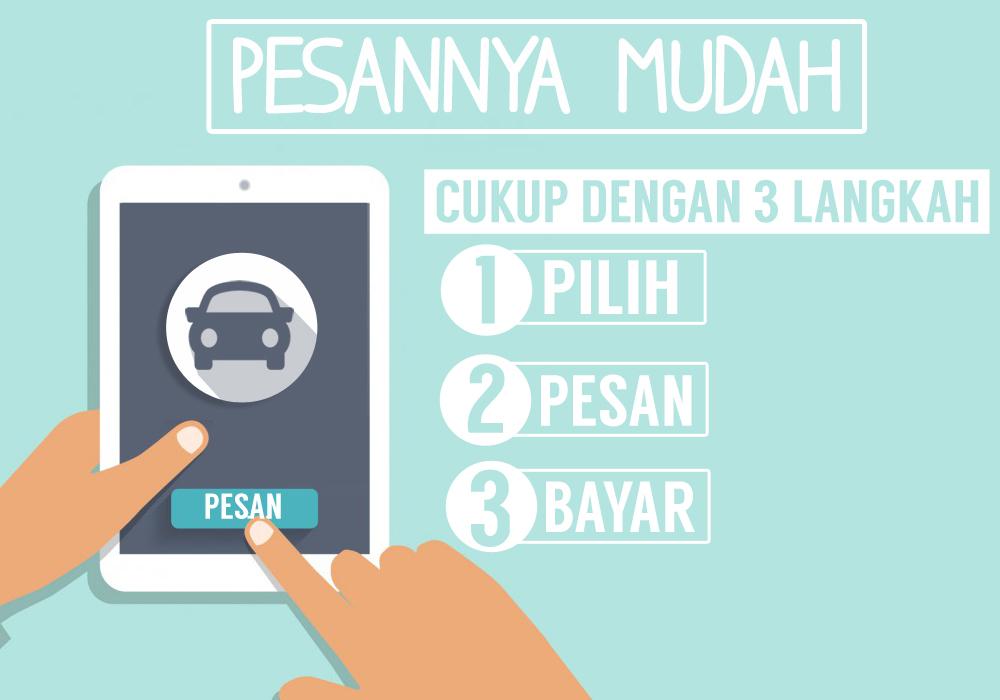 Sewa Mobil Solo, Jogja dan Semarang? Docar aja! 5