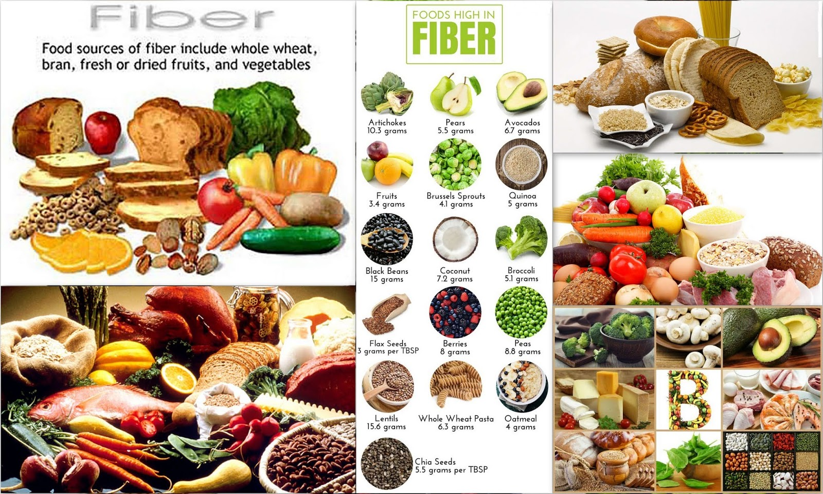 HOW FIBER KEEPS YOU HEALTHY AND AIDS WEIGHT LOSS?