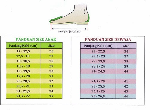 cara mengetahui nomor SIZE sepatu yang pas buat kita