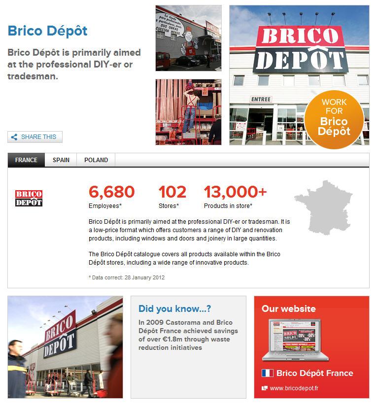 Brico Depot La Roche Sur Yon Cuisine