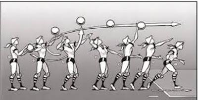 Teknik dasar service dalam permainan bola voli - berbagaireviews.com