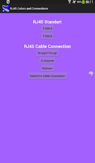 Esquema de cabos aplicativos