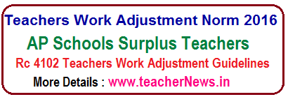 Teachers Work Adjustment Norm