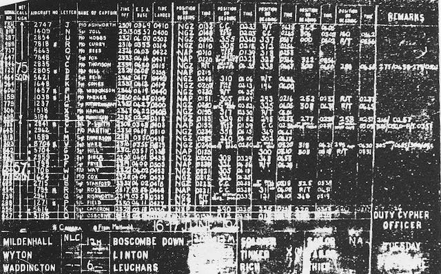 RAF Ops Board 17 June 1941 worldwartwo.filminspector.com