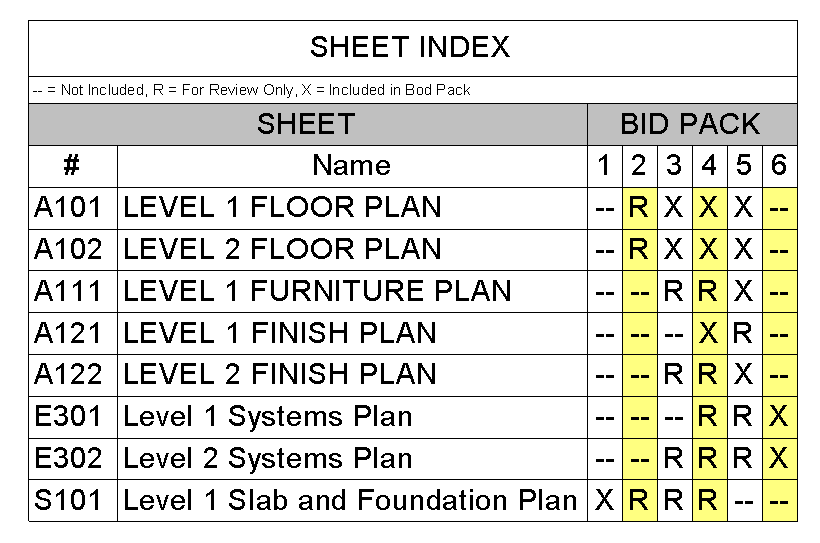 BIM Chapters: Revit Sheet Index with Multiple Bid Packs