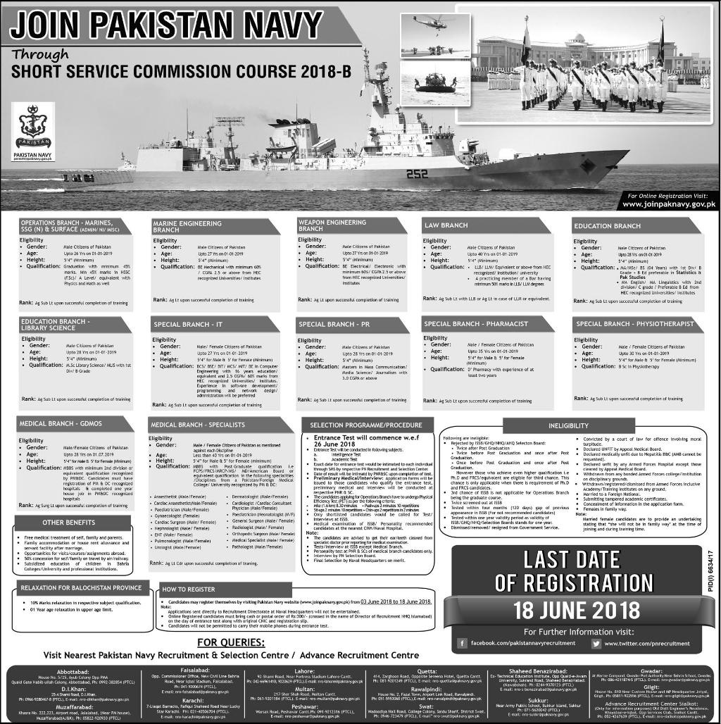 Latest Navy Jobs 03 June 2018 Online Registration www.joinpaknavy.gov.pk (1600+) Vacancies Short Service Commission Course 2018-B