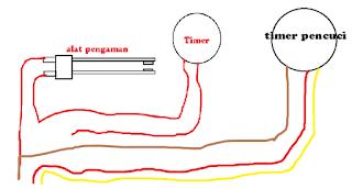 Cara membuat rangkaian mesin cuci dua tabung sendiri dengan mudah