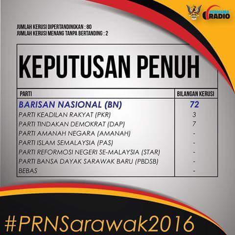 Prnsarawak11