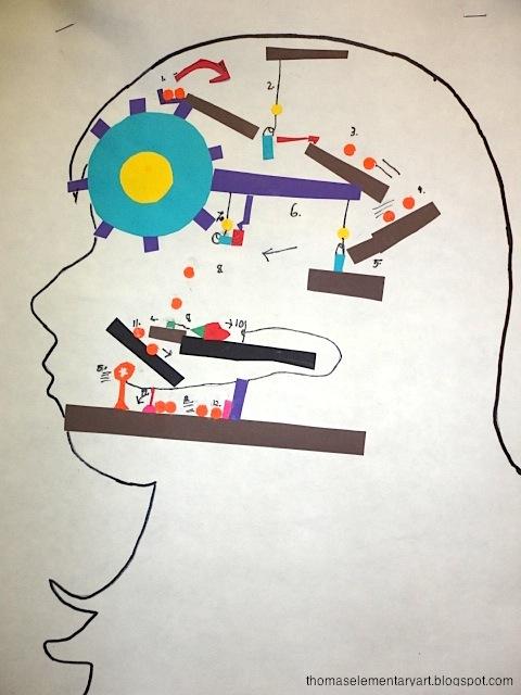 Thomas Elementary Art: 3rd Grade Machine Brains