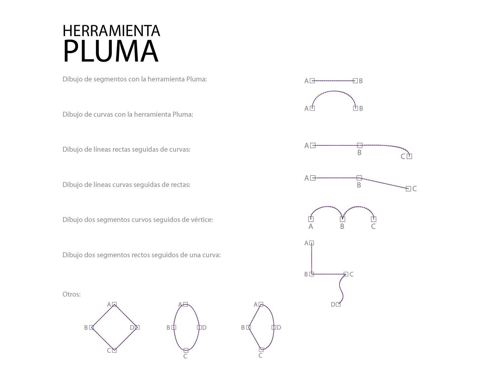 eissaQ: Pluma en Illustrator cs5
