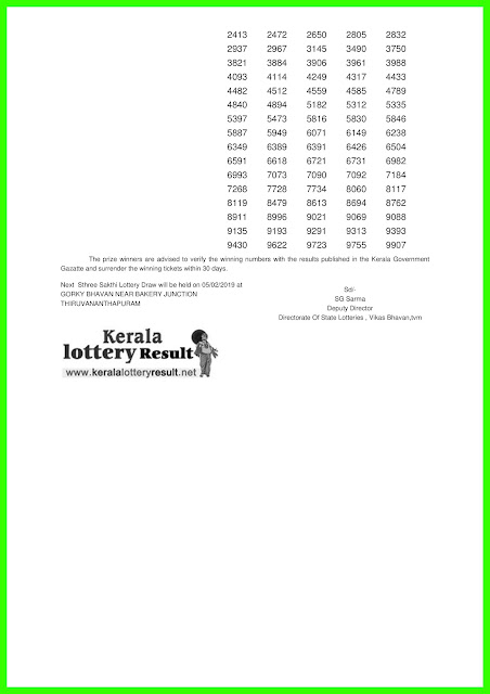 Kerala Lottery Result 29 January 2019 Sthree Sakthi SS 142