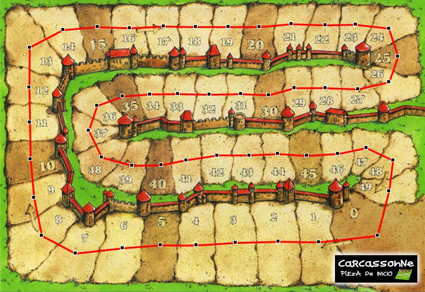 Carcassonne Wertungstafel