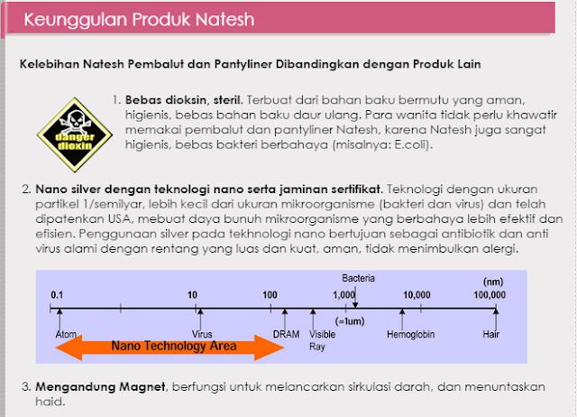 Kelebihan Natesh Pembalut dan Pantyliner Dibandingkan dengan Produk Lain
